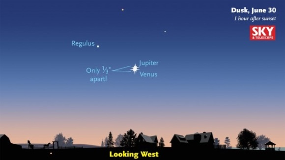 Image: Jupiter and Venus Converge June 30 - Chart Courtesy Sky & Telescope