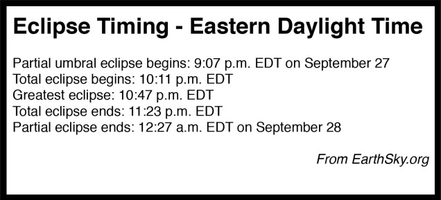 Image: Table showing eclipse timing for September 27, 2015.