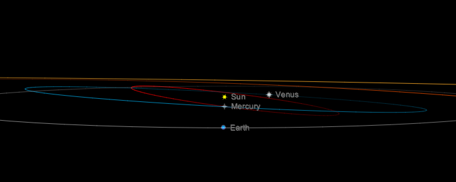 Image: Planetary positions on May 9, 2016.