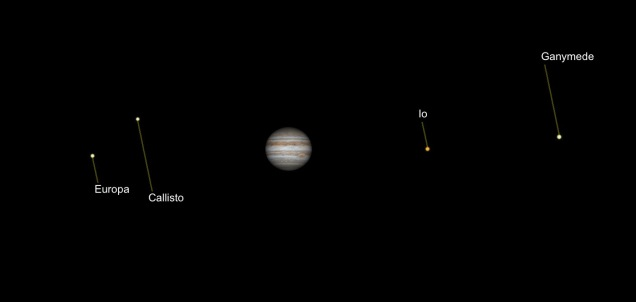 Illustration: Jupiter and His Moons as They will appear April 22, 2017, 10:00 PM EDT