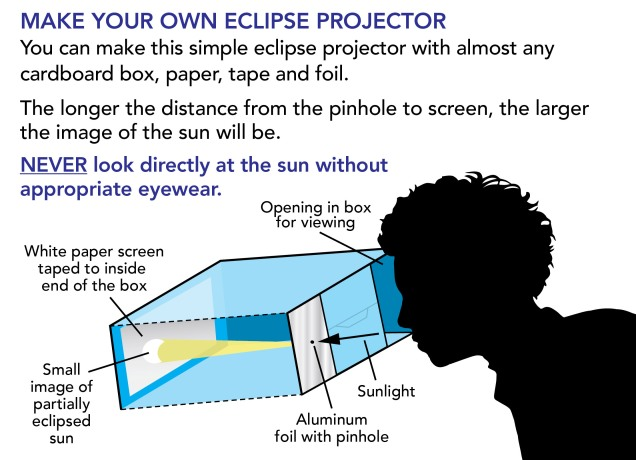 Image: Cereal box eclipse viewer