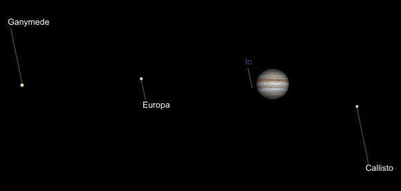 Jupiter and Moons - June 23, 2018, 10 PM - Simulated View