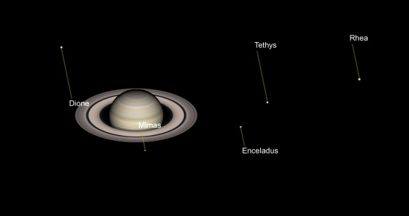 "Image: Saturn and a few moons as it will appear the night of July 21. Simulation by ""Gas Giants."""
