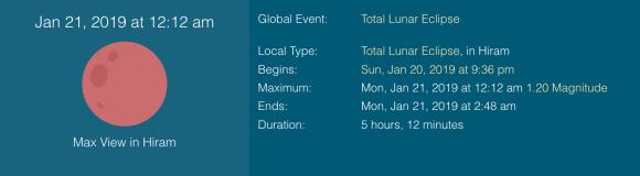 Image: January 2019 Total Lunar Eclipse Timing - Credit: TimeAndDate.com