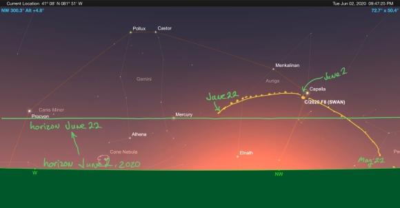 Chart of Comet SWAN's path May 22 to June 22